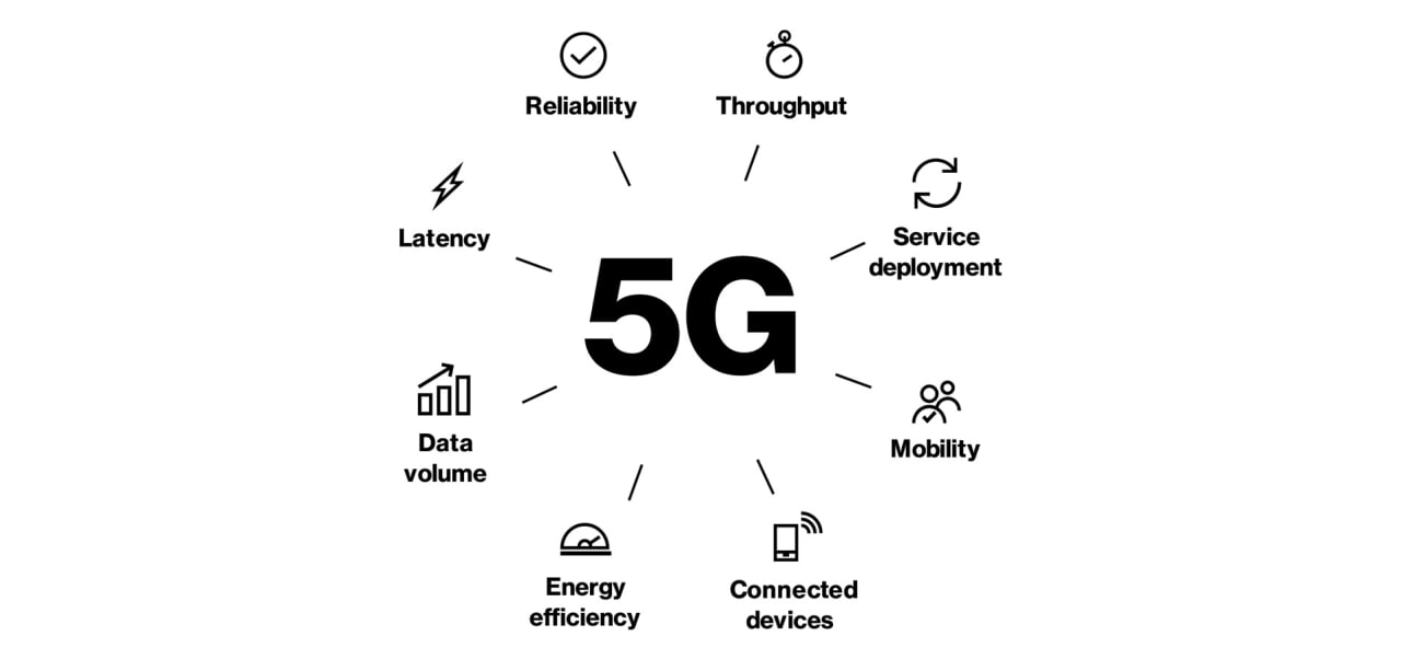 , This 5G application could make a profound impact on people's lives – Source fastcompany.com, iBSC Technologies - learning management services, LMS, Wordpress, CMS, Moodle, IT, Email, Web Hosting, Cloud Server,Cloud Computing