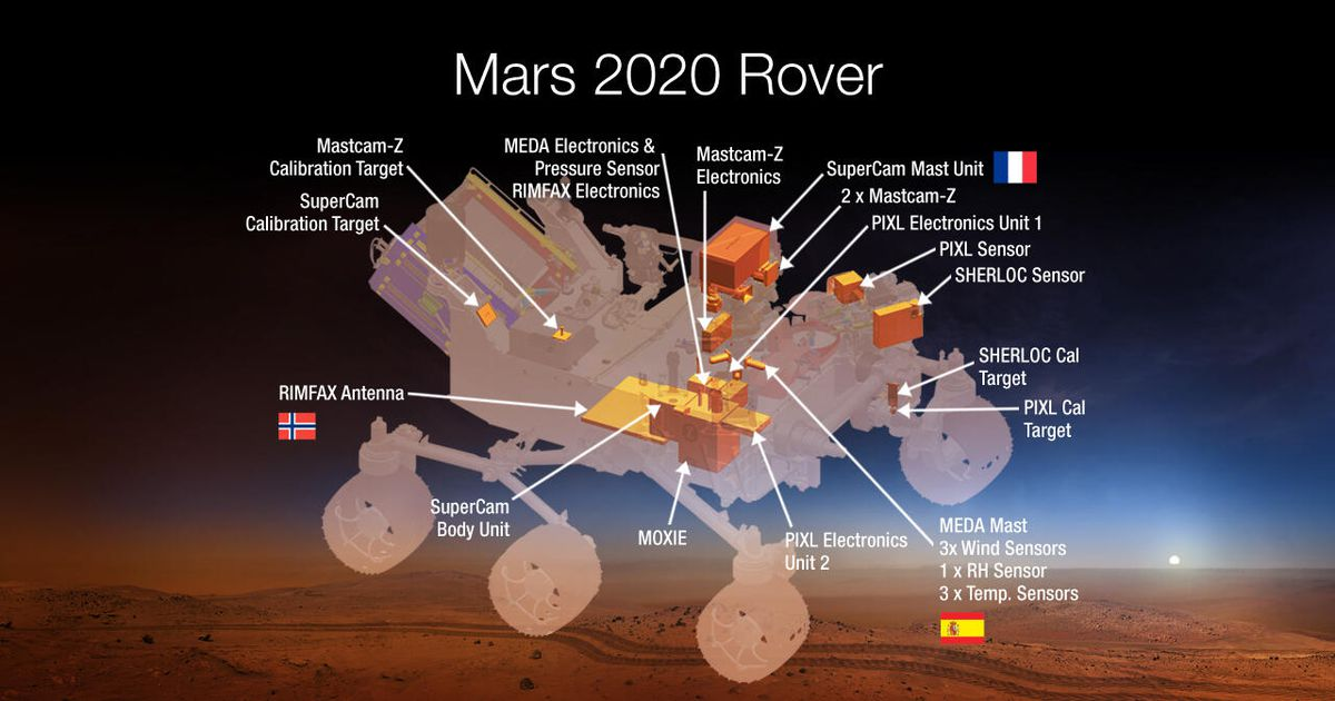 , How NASA made oxygen on Mars out of thin air – Video – Source CNET Tech, iBSC Technologies - learning management services, LMS, Wordpress, CMS, Moodle, IT, Email, Web Hosting, Cloud Server,Cloud Computing